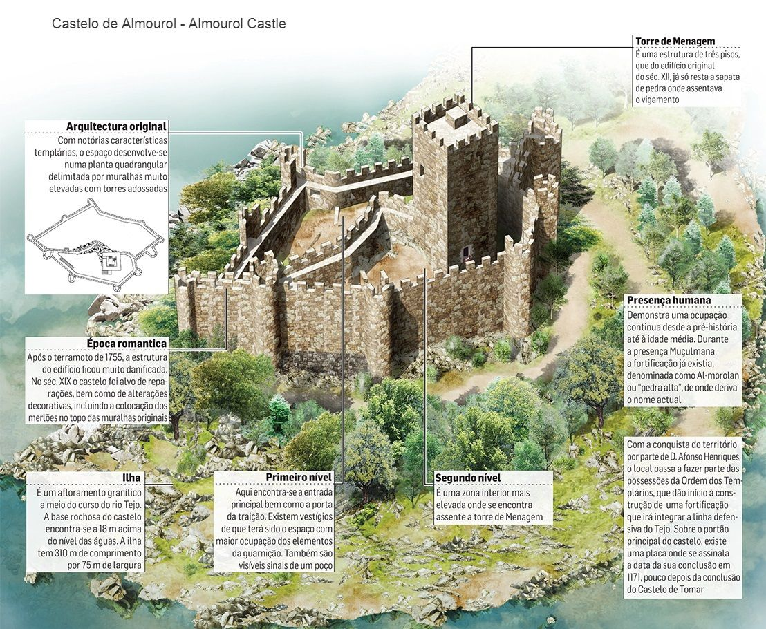 We Suggest A Visit To Almourol Castle Located On A Small Island