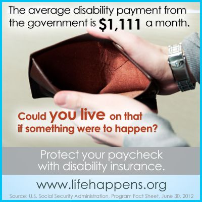 That Number Would Put You Below The Poverty Line Disability