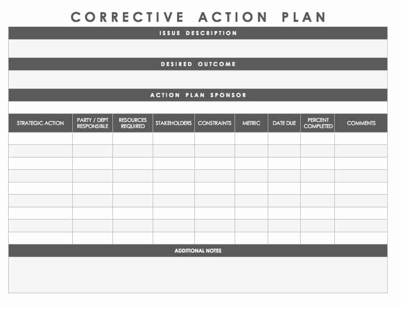 Free Corrective Action Plan Template Awesome Free Action Plan Templates Smartsheet Business Plan Template Free Action Plan Template Smart Action Plan