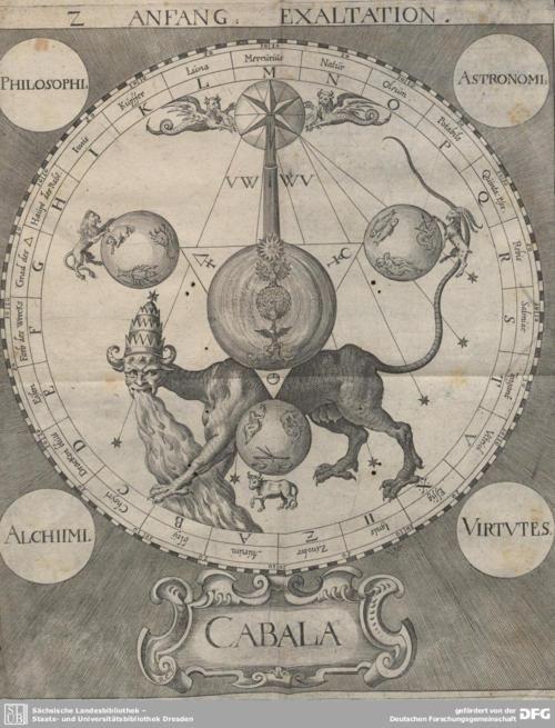 From Cabala, Spiegel der Kunst und Natur in Alchymia: