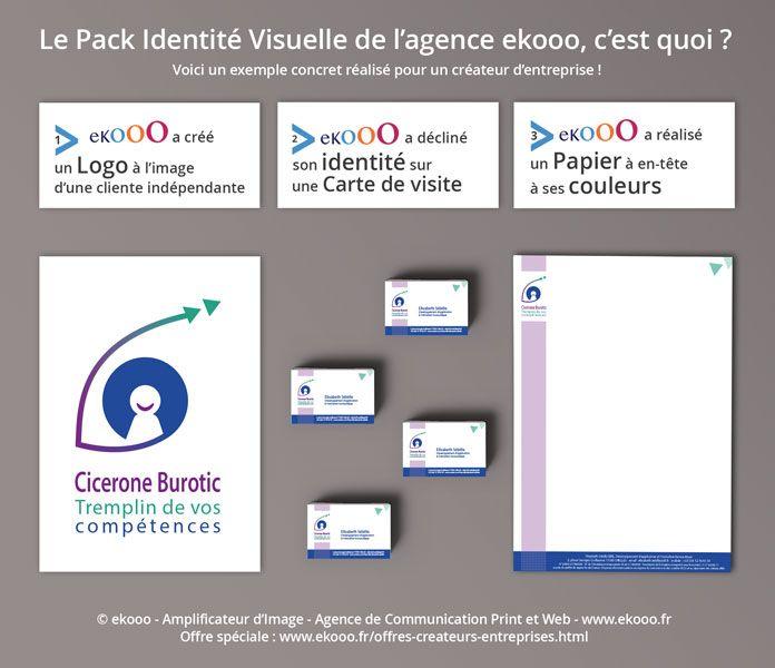 Le Pack Identit Visuelle Ekooo Cest Quoi Lentreprise Cicerone