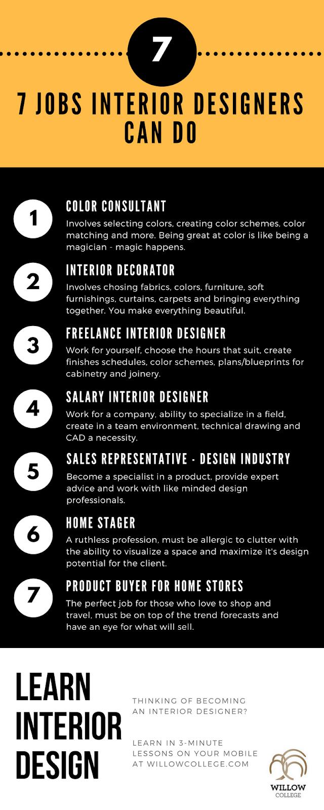 7 Jobs You Can Do If You Are An Interior Designer Interior Design Jobs Learn Interior Design Study Interior Design