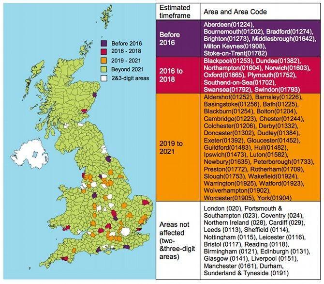 United kingdom area codes list httpwwwthetelephonecodescom