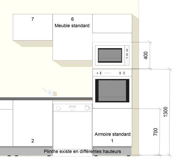 Hauteur Plan De Travail Ikea Trick En 2020 Meuble Cuisine Meuble Haut Cuisine Meuble Haut Cuisine Ikea