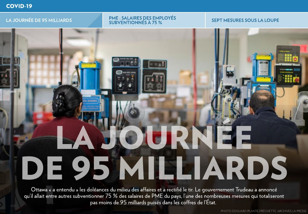 La journée de 95 milliards La Presse+ in 2020