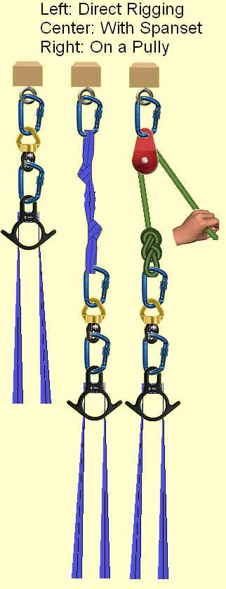 aerial arts faq   rigging info aerial arts faq   rigging info   dance   pinterest   aerial silks      rh   pinterest