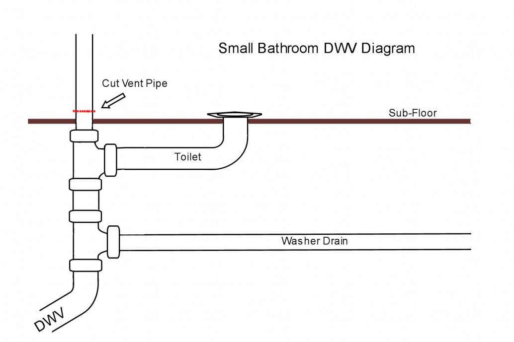 Toilet Vent Stack Diagram  With Images
