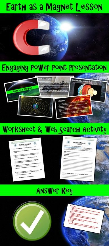 Earth As A Magnet No Prep Lesson With Power Point
