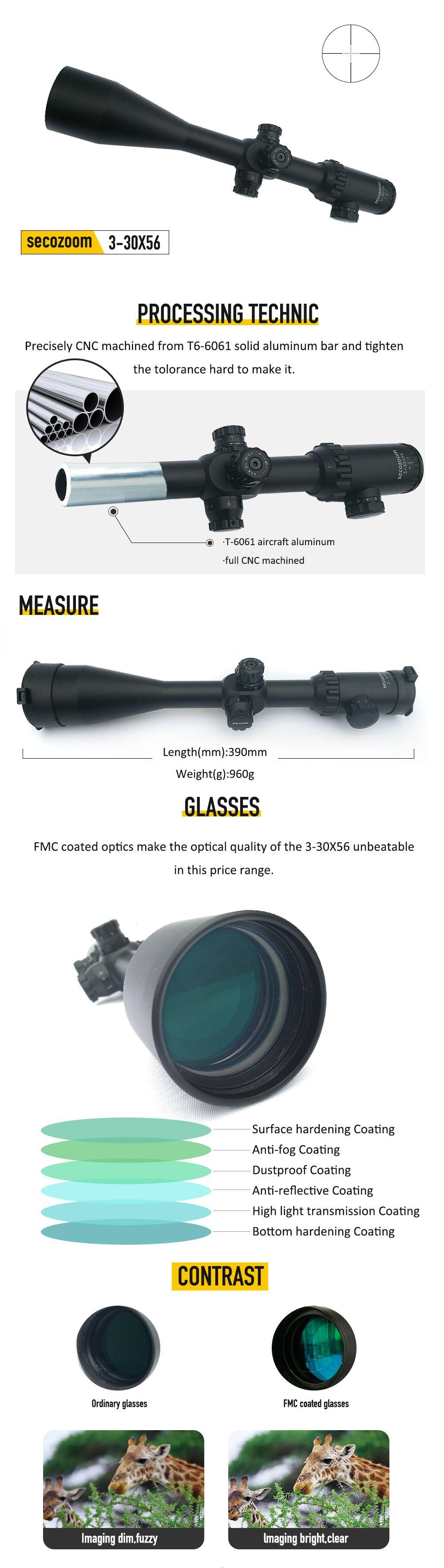 Pin On Riflescopes
