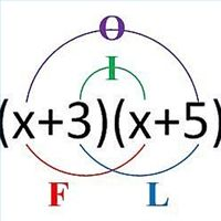 Factoring trinomials is the same as undoing the FOIL method ...