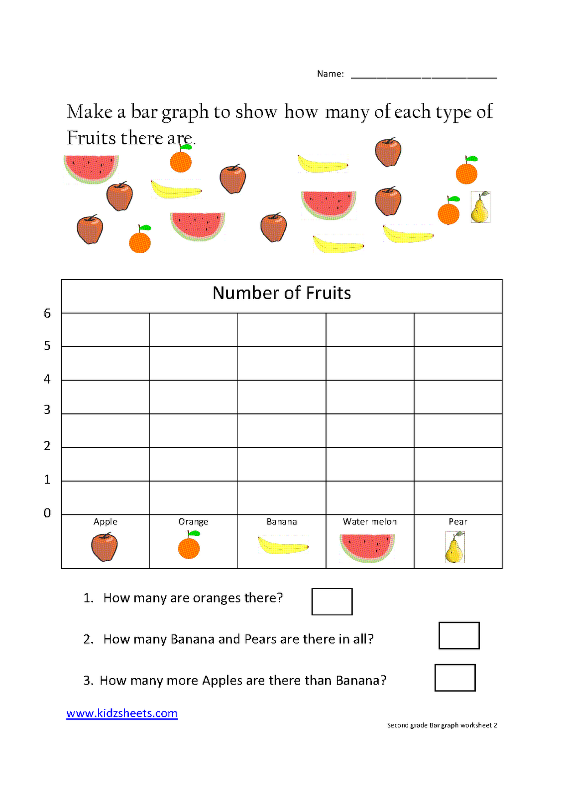 Second Grade Bar Graph   Kids math worksheets [ 1600 x 1131 Pixel ]