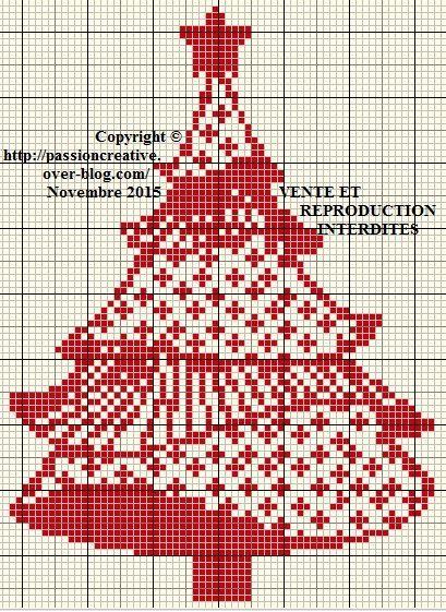 Grille gratuite point de croix : Sapin de Noel rouge 5 | Point de croix noel, Motifs de couture ...