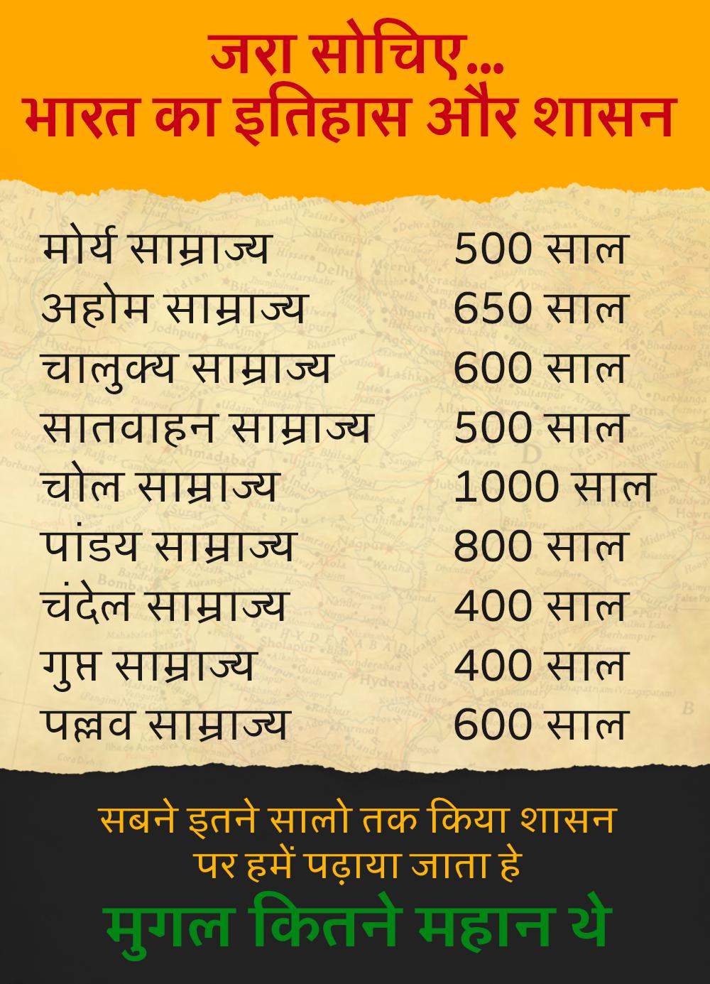 भारत का इतिहास और शासन India facts, General knowledge