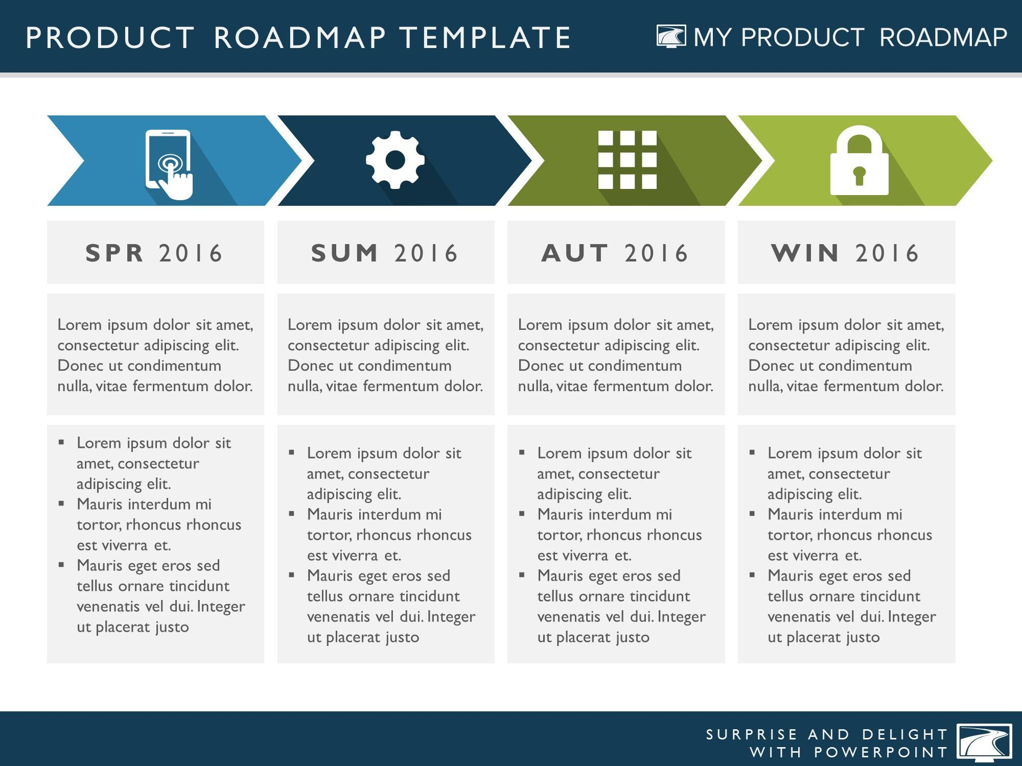 Four phase business strategy timeline roadmapping for Developing a business strategy template