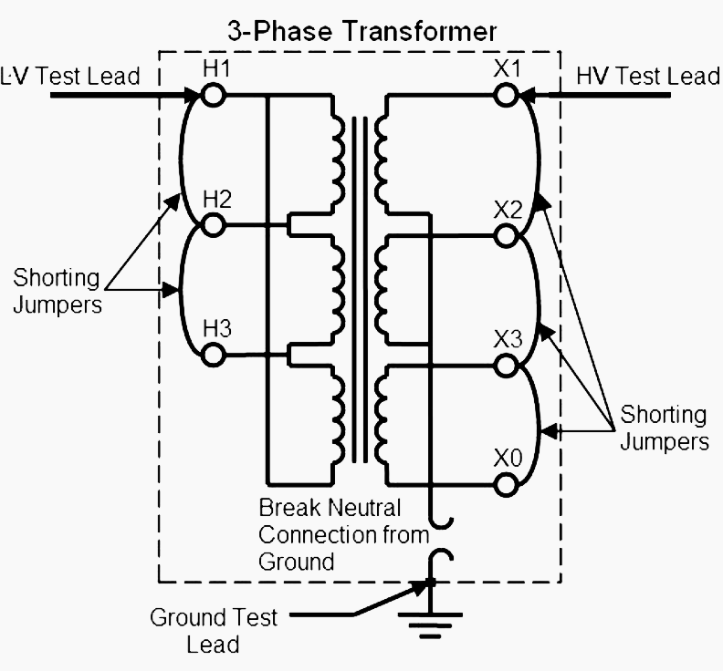 Pin on Testing and Commissioning