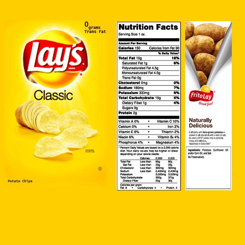 картинки чипсов с двух сторон большинства