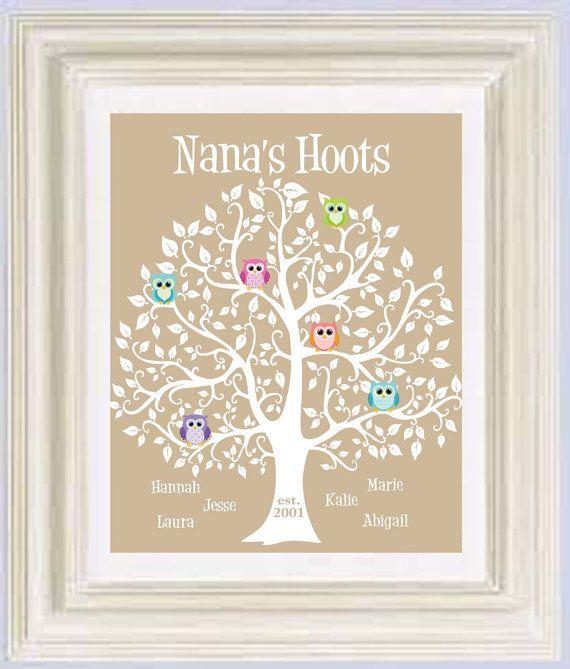 Mother 39 s day gift grandma gift family tree - Muttertagsgeschenke diy ...