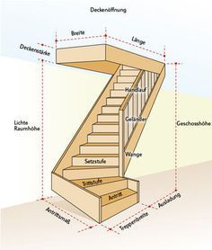 fachbegriffe im treppenbau hausbau pinterest treppe dachgeschosse und dachboden. Black Bedroom Furniture Sets. Home Design Ideas