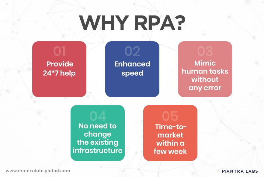 Why You Should Go For Rpa Rpa Robotics Automatiom Digital Enterprise Robotic Automation Mantras