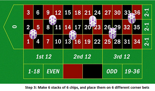 Online blackjack guide