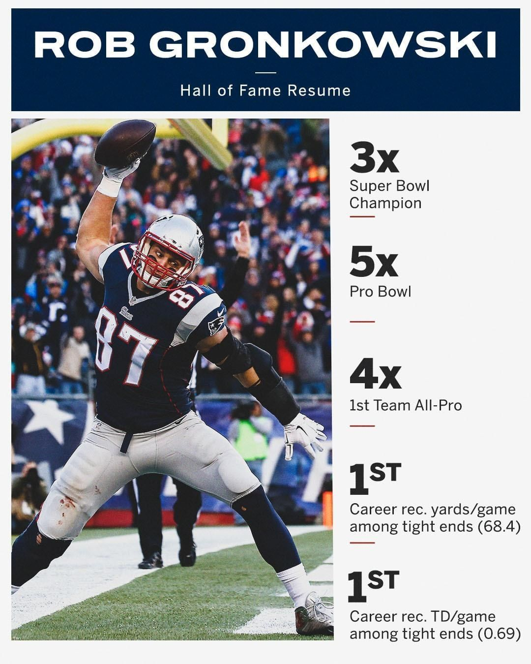 Gronk Has A Resume Fit For Canton Gronk Gronkowski Espn