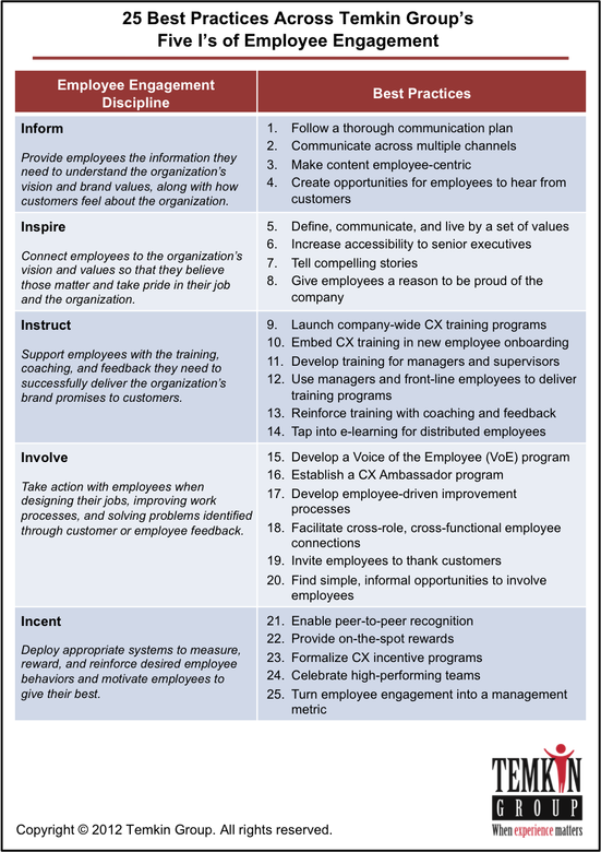Employee Engagement Software Surveys & Feedback