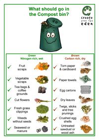 Compost bin signs | Community garden - planning and projects ...