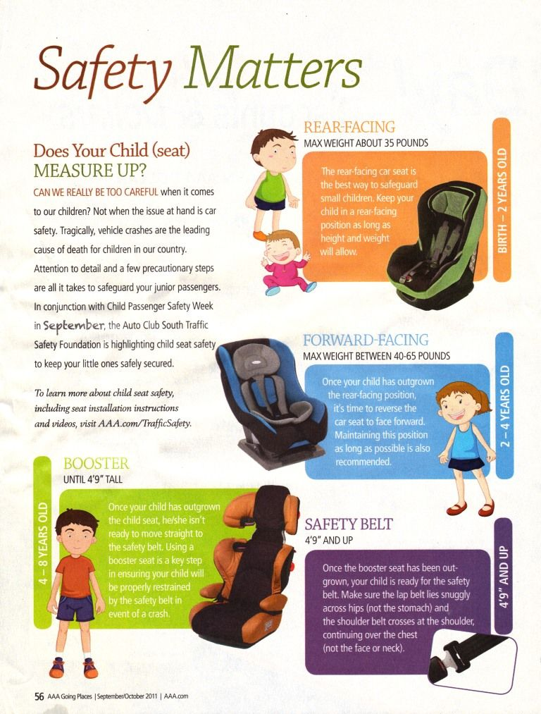 Choosing the right car seat for each stage and age via
