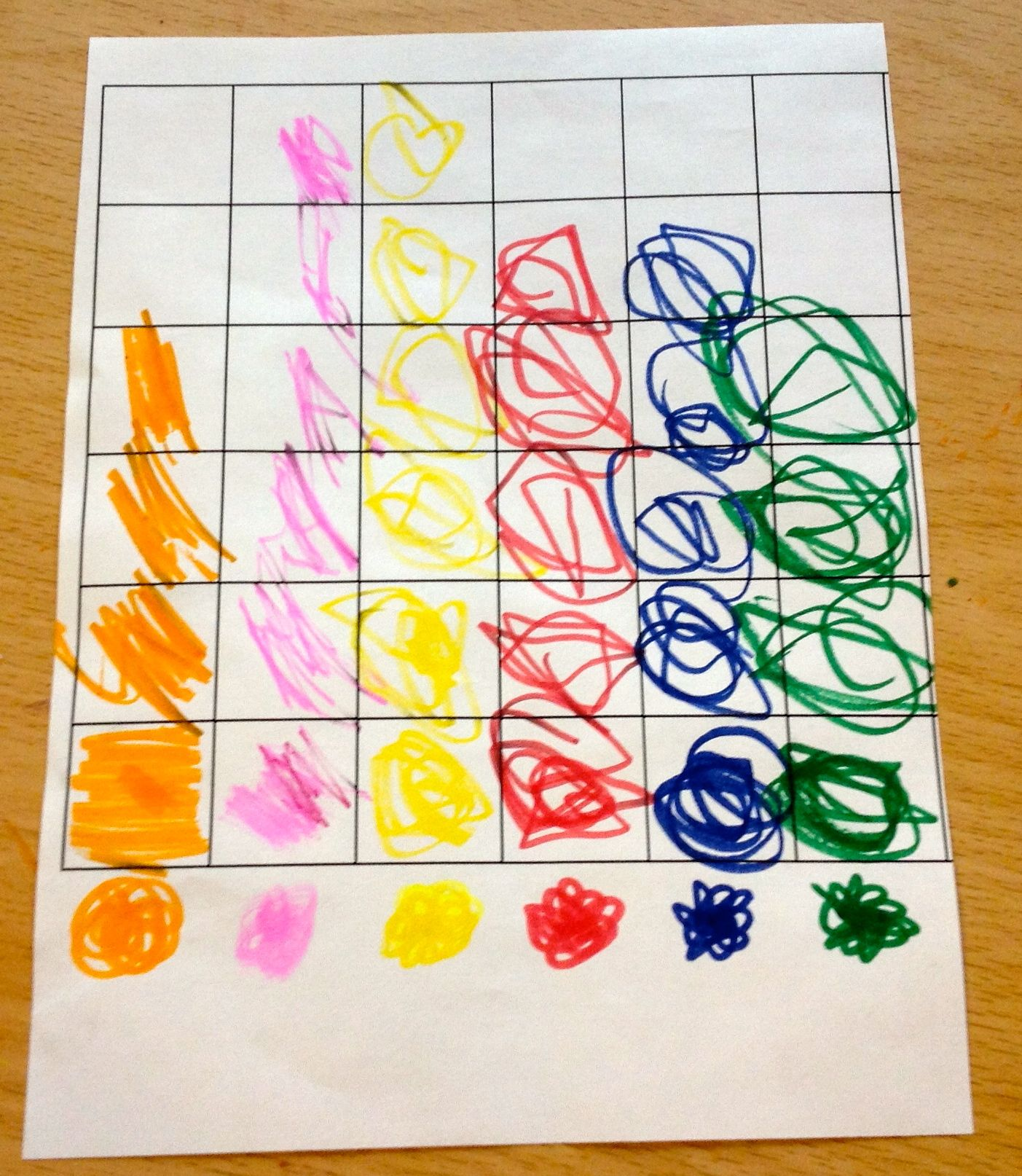 Preschool Math Fill In The Bottom Colors Of The Graph And