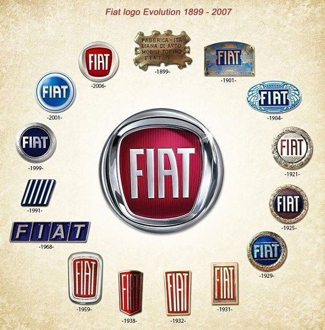 fiat logo evolution 1899 2007 car logos pinterest fiat logos and car logos. Black Bedroom Furniture Sets. Home Design Ideas