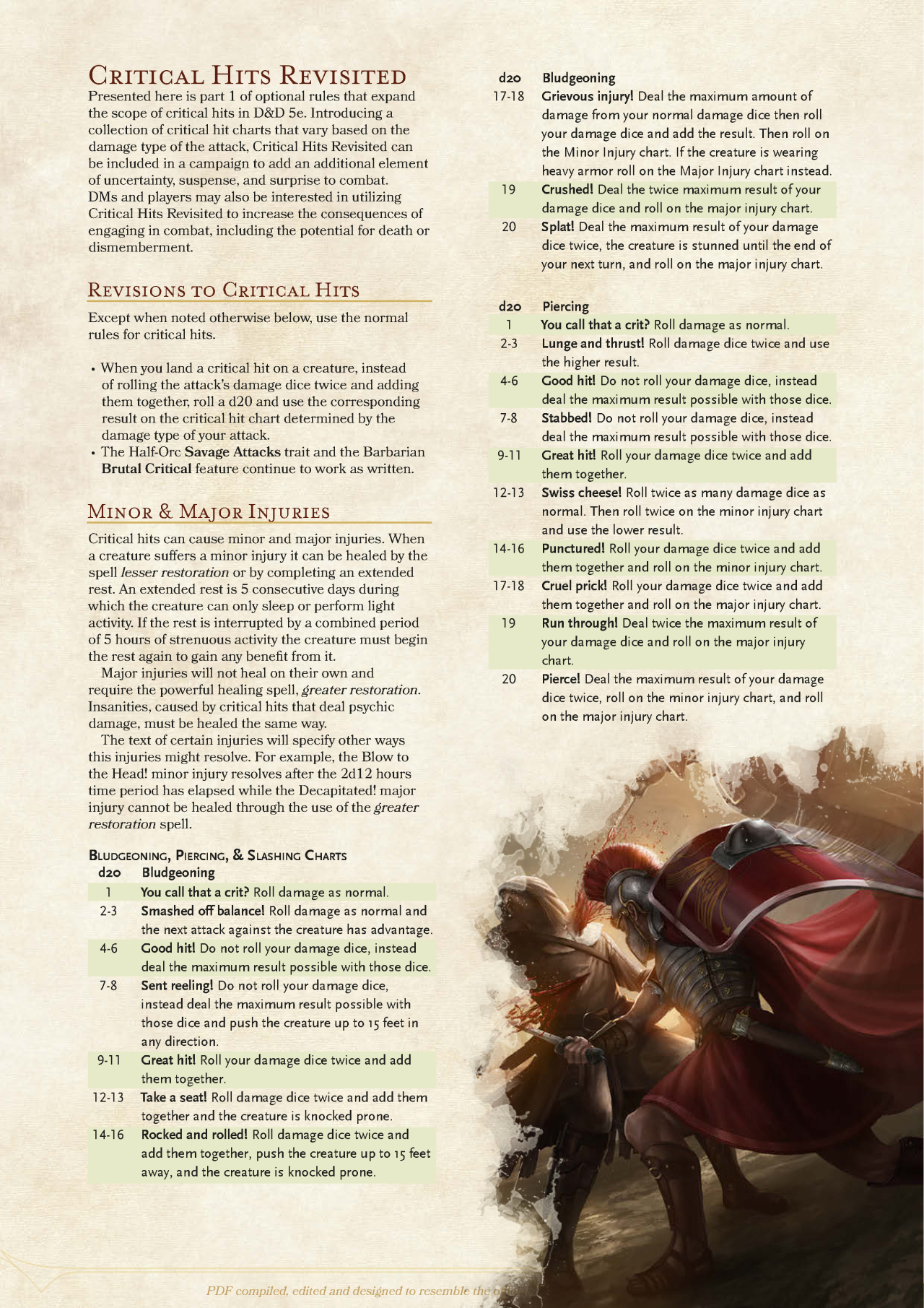 Dnd 5e Homebrew Critical Hits Revisited By Coolrtagbro