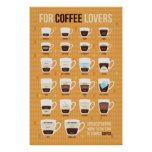 Coffee types Poster  Coffee types Poster  $26.10  by aquachild  . More Designs http://bit.ly/2hyOutM #zazzle