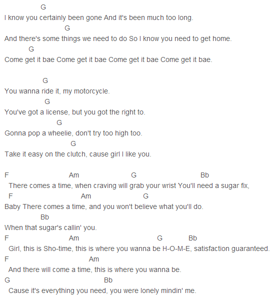 Pharrell Williams - Come Get It Bae Chords | Guitar | Pinterest ...