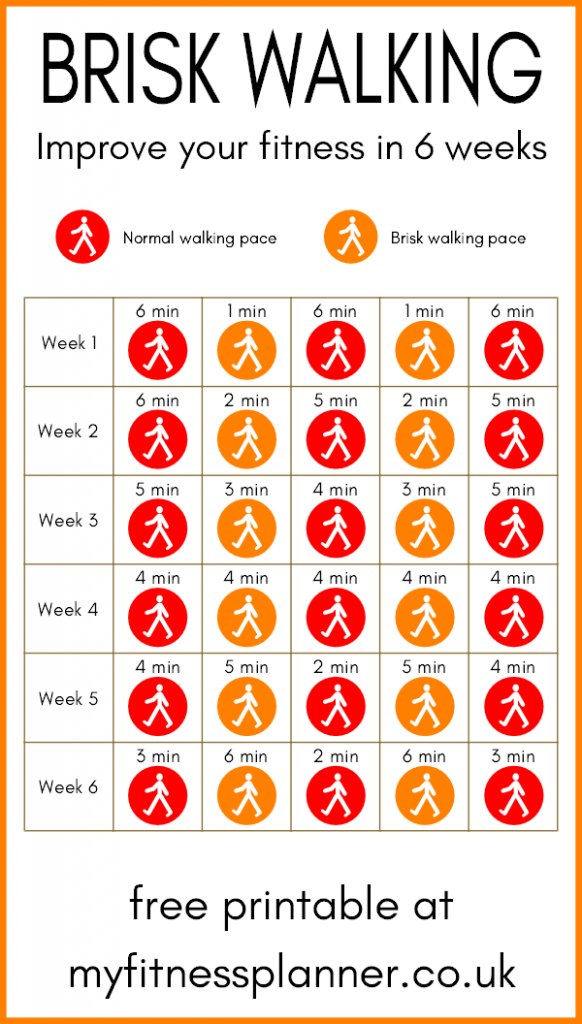 Brisk walking simple 6 week program with free download  Fitness Planner  Brisk walking simple 6 week program with free download  Fitness Planner