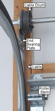 Replace Springs Standard Garage Door Torsion Springs Assembly