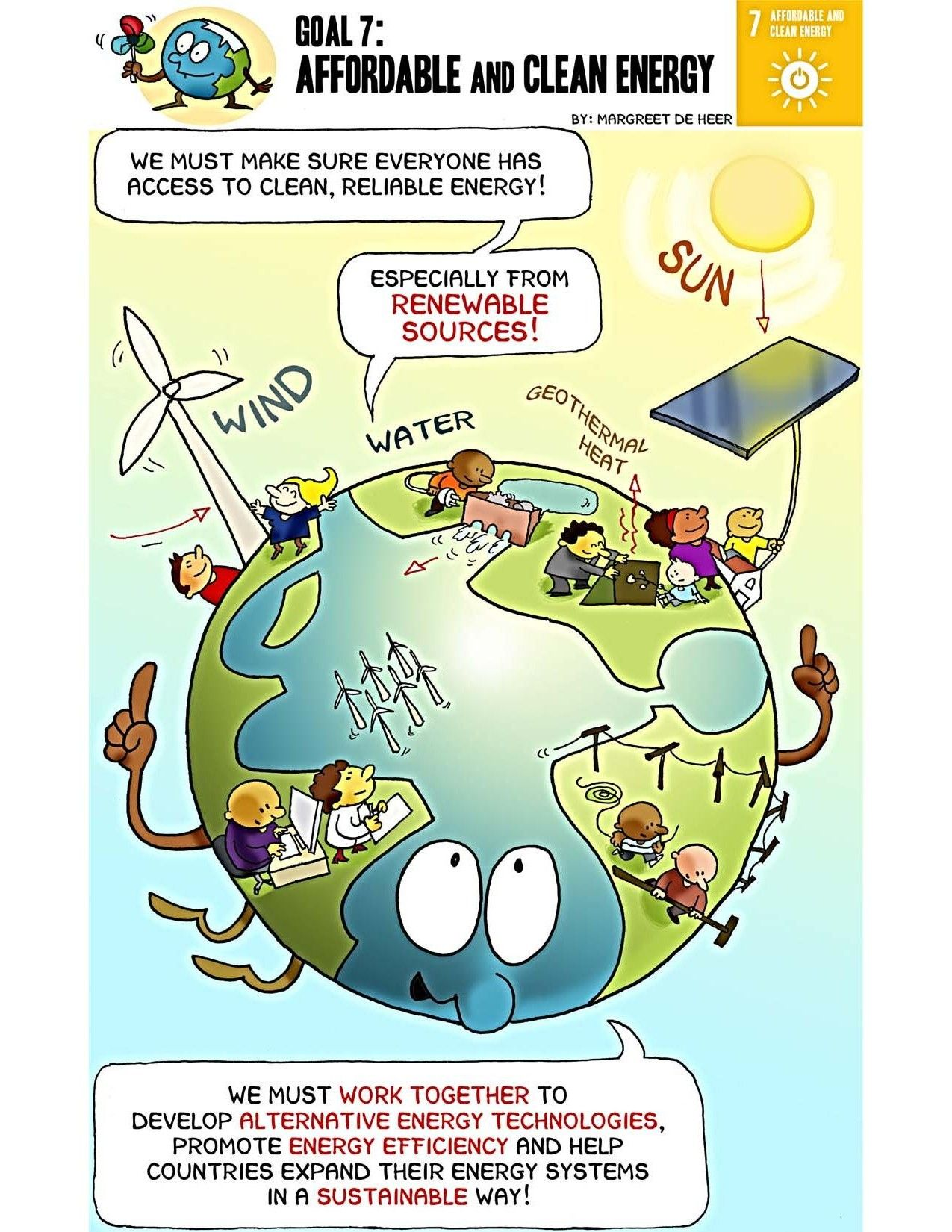 Off Grid Solar And The Path To Universal Access Un Sustainable Development Goals Sustainable Development Projects Sustainable Development Goals