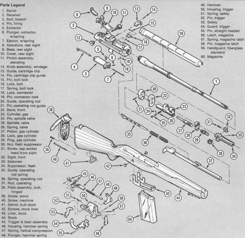 M1 carbine Breakdown | M1 Carbine - M1 Garand Parts List Reference on