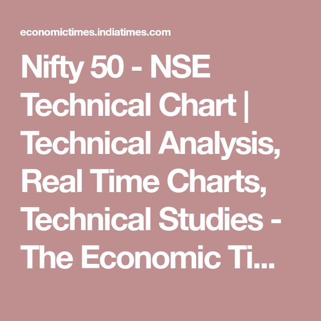 Nifty 50 Nse Technical Chart Technical Analysis Real Time Charts Technical Studies The Econo Technical Analysis Technical Analysis Tools Economic Times
