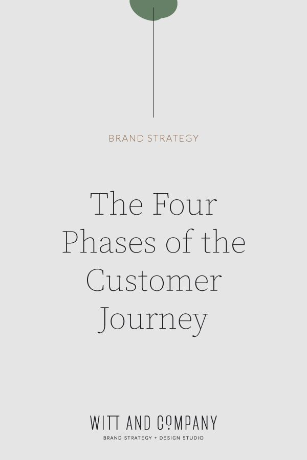 Understanding the four phases of the customer journey will help you understand your client better and provide the best possible brand experience. | four phases of the customer journey | Witt and Company | #wittandcompany #brandexperience #idealcustomer #targetaudience