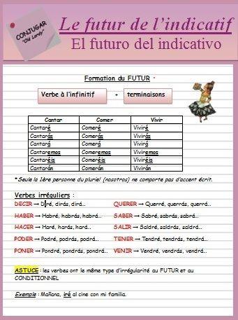 Le Futur Ficha Ole Lardy Apprendre Le Francais Espagnol Apprendre Enseigner L Espagnol