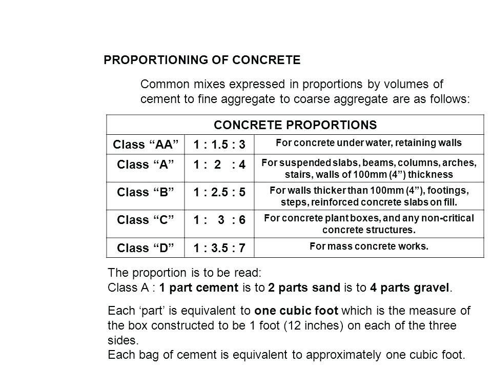 Concrete Calculator How Much Do I Need Quikrete Cement And