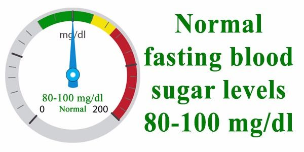Chart for normal fasting blood sugar levels health Blood sugar