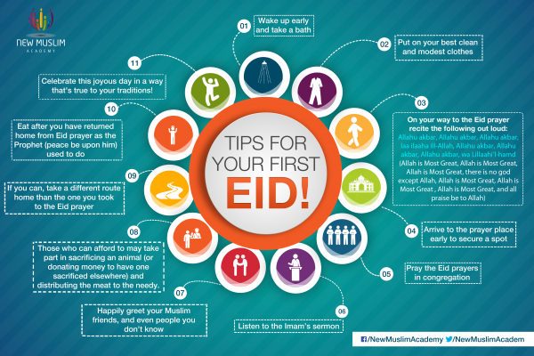 Your First Eid As A New Muslim Or Convert To Islam Tips From Www Newmuslimacademy Org Eid Prayer Be True To Yourself Islam