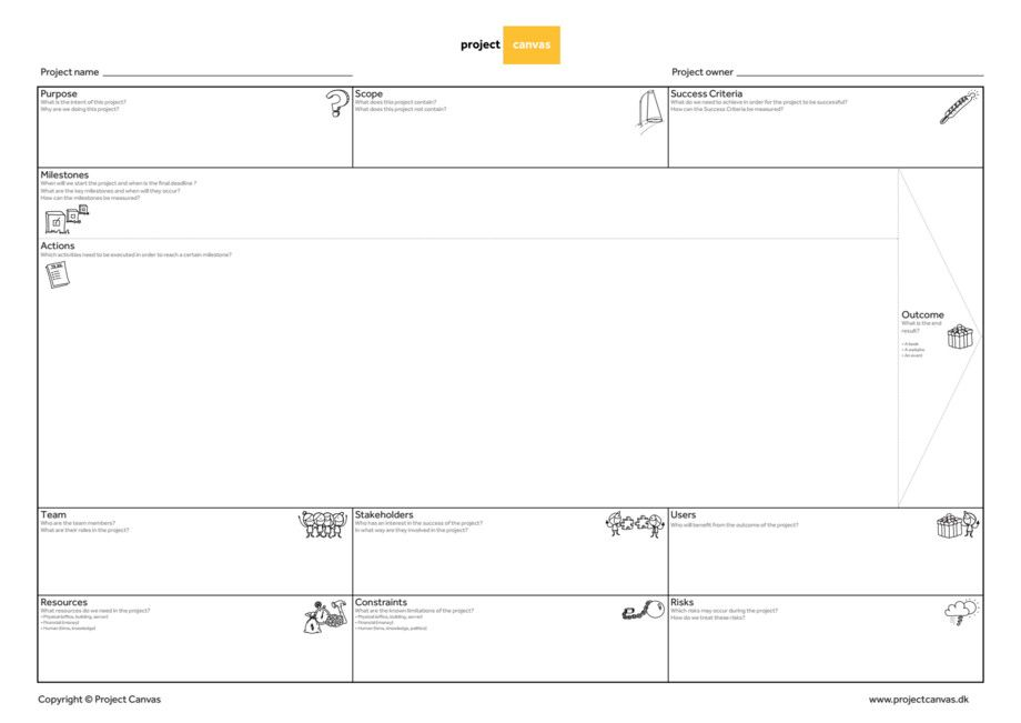 Image Result For Communication Canvas  Handling Projects
