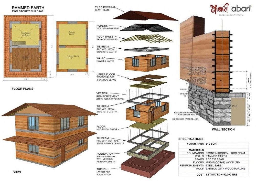 ABARI\'s open-source design for a permanent home. Two-story rammed ...