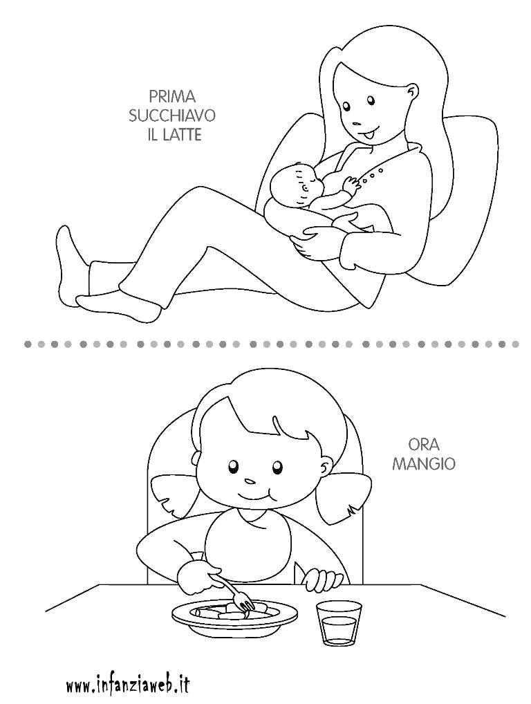 infanziaweb categoria schema corporeo foto piccolo