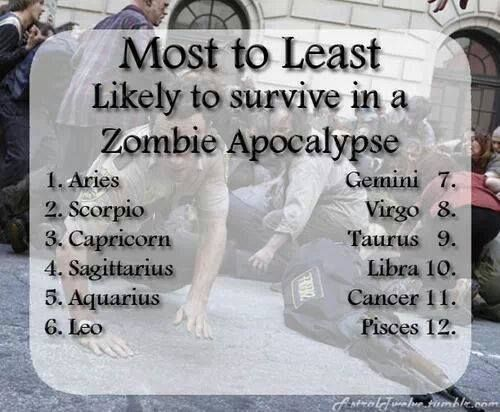 Most to least likely to survive in a Zombie Apocalypse. Scorpio is number 2!!