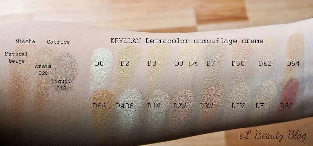 Telescoping Lip Brush by kryolan #4