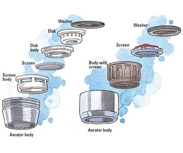 Kitchen Faucet Aerator Parts  faucets and store