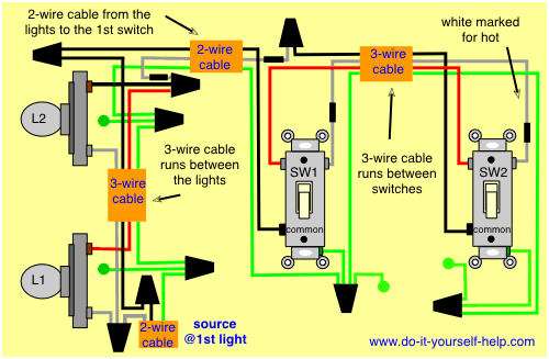 wiring diagram for multiple lights, power into light google how to wire a 2 way light switch clear, easy to read wiring diagrams for 3 way and 4 way switch circuits to control multiple lights